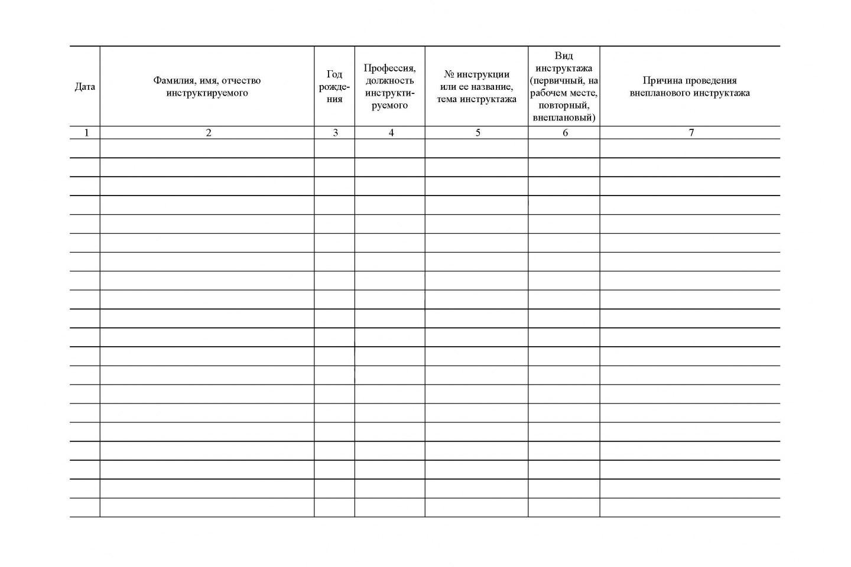 Журнал проведения инструктажа электробезопасности купить электробезопасность при сва